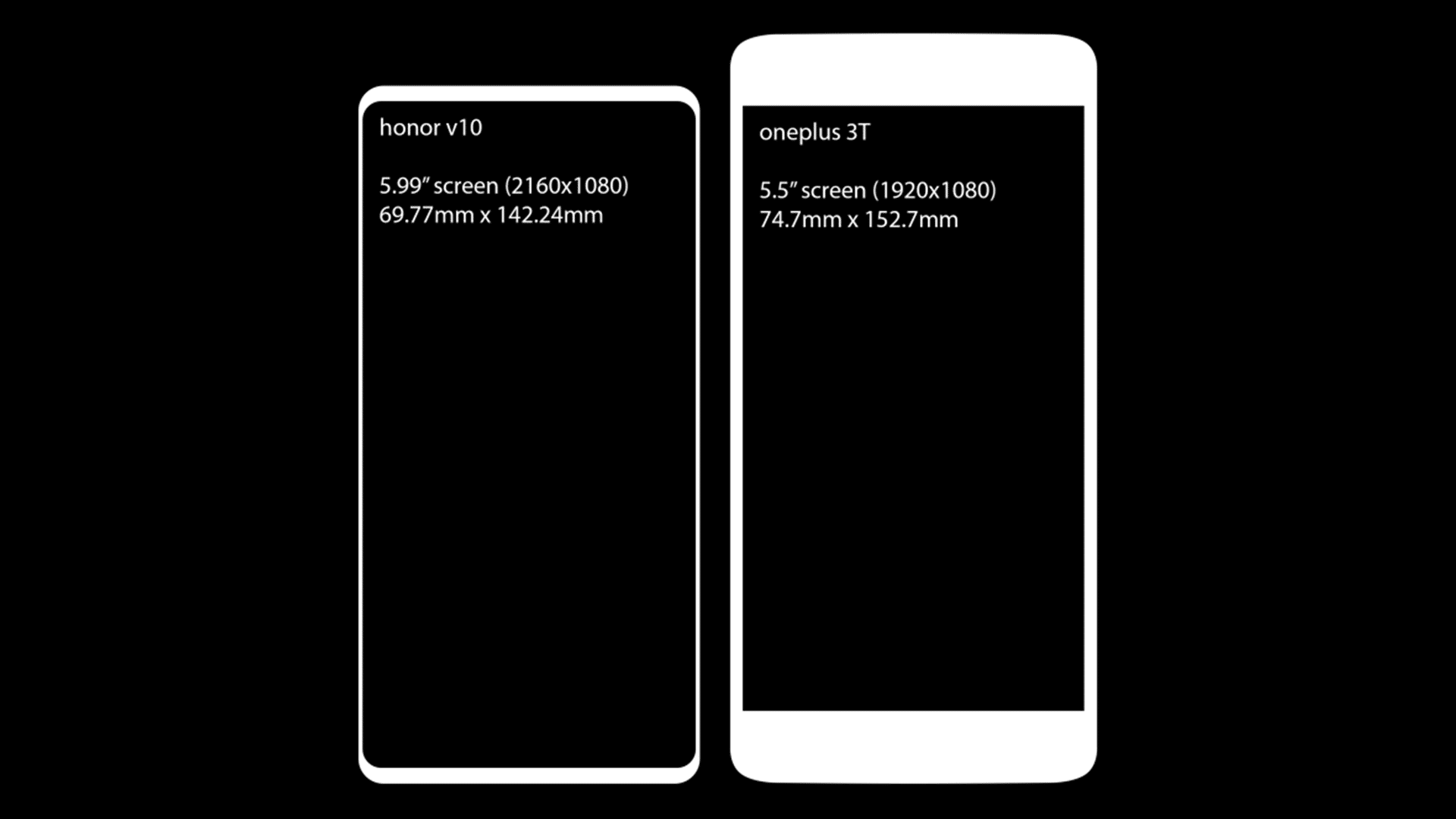 New Honor V10 Leak Suggests A 5.99 Inch 1080 18:9 Display !